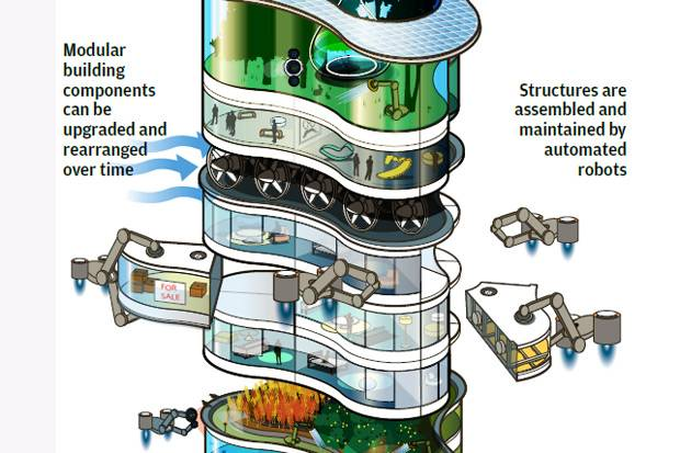 future for smart city