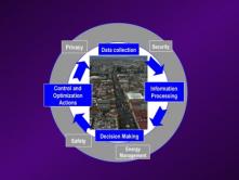 BU gets Smart City research grant.