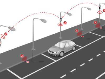 Smart Parking Sensor Platform