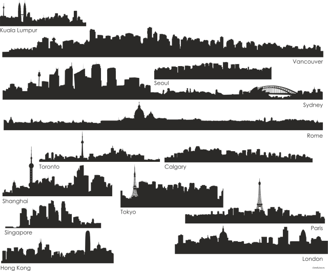 Profiles of cities.
