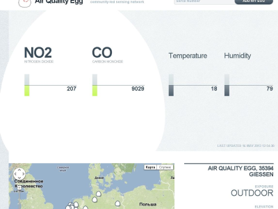 Teach locals for set up Air Pollution Sensor Networks