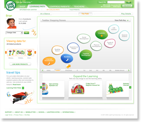http://www.leapfrog.com/gaming/clickstart/learning_path.html Allows to create a learning path for kids