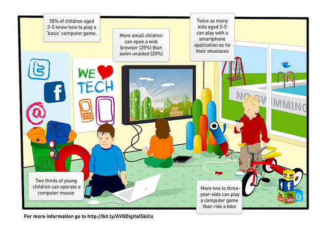 Generation tech