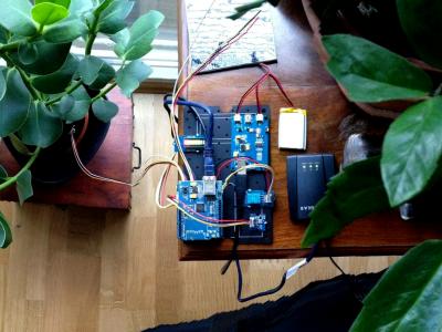 Urban Gardening Toolkit - Optimize and Organize Urban Gardening
