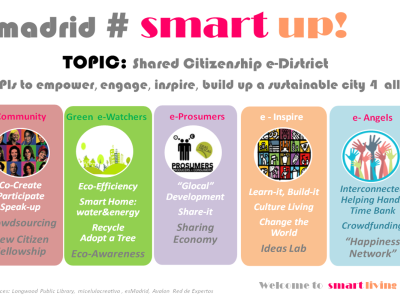 Smart-up Madrid ! Shared Citizenship e-District Sustainable 4All