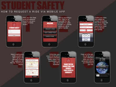 Mobile App for Ohio State's Student Safety Service