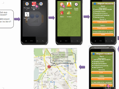Tease Me Not- App to report eve-teasing incidents
