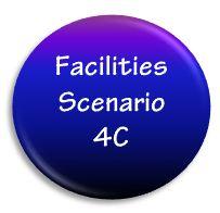 Facility Scenario 4C Feedback