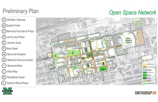 Open Space Enhancements