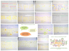 Display of post-it comments from community events #1