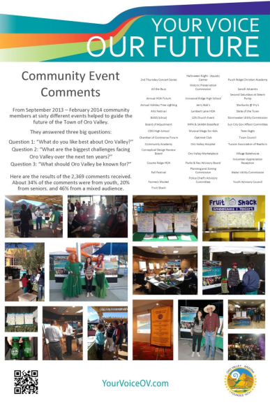 Display of community events